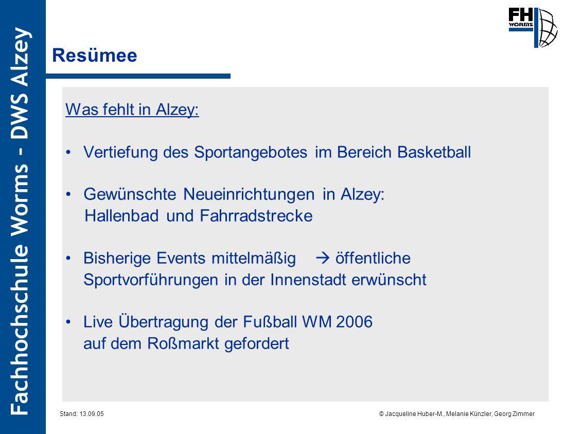 Fachhochschule Worms – DWS Alzey © Jacqueline Huber-M., Melanie Künzler, Georg Zimmer Stand: 13.09.05 Resümee Was fehlt in Alzey: Vertiefung des Sport