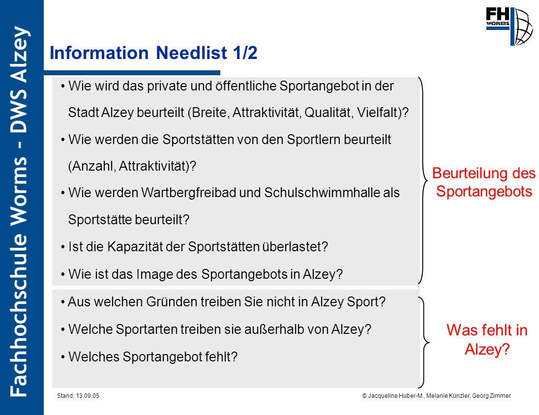 Fachhochschule Worms – DWS Alzey © Jacqueline Huber-M., Melanie Künzler, Georg Zimmer Stand: 13.09.05 Wie wird das private und öffentliche Sportangebo