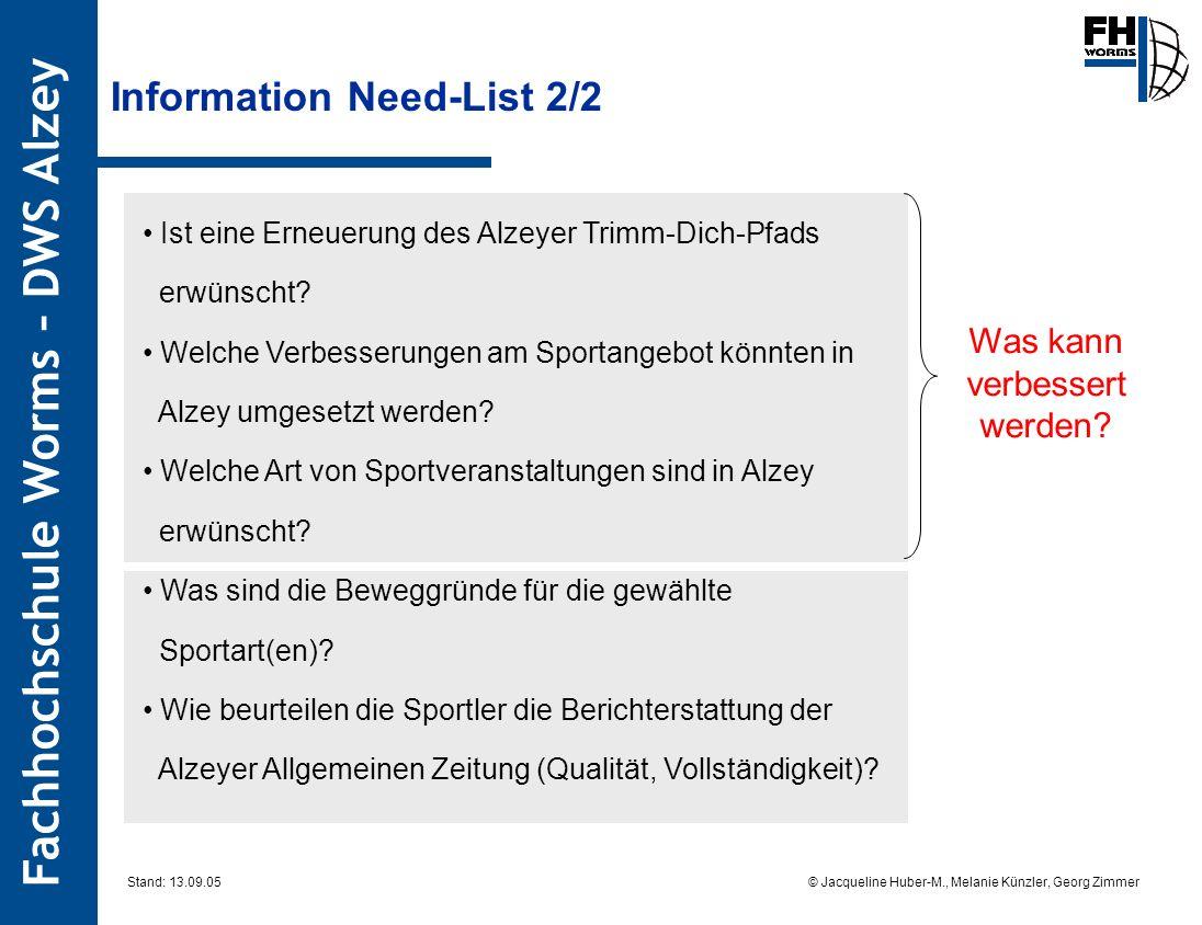 Fachhochschule Worms – DWS Alzey © Jacqueline Huber-M., Melanie Künzler, Georg Zimmer Stand: 13.09.05 Ist eine Erneuerung des Alzeyer Trimm-Dich-Pfads erwünscht.