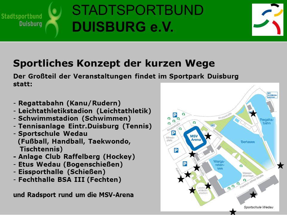 STADTSPORTBUND DUISBURG e.V. Sportliches Konzept der kurzen Wege Der Großteil der Veranstaltungen findet im Sportpark Duisburg statt: - Regattabahn (K
