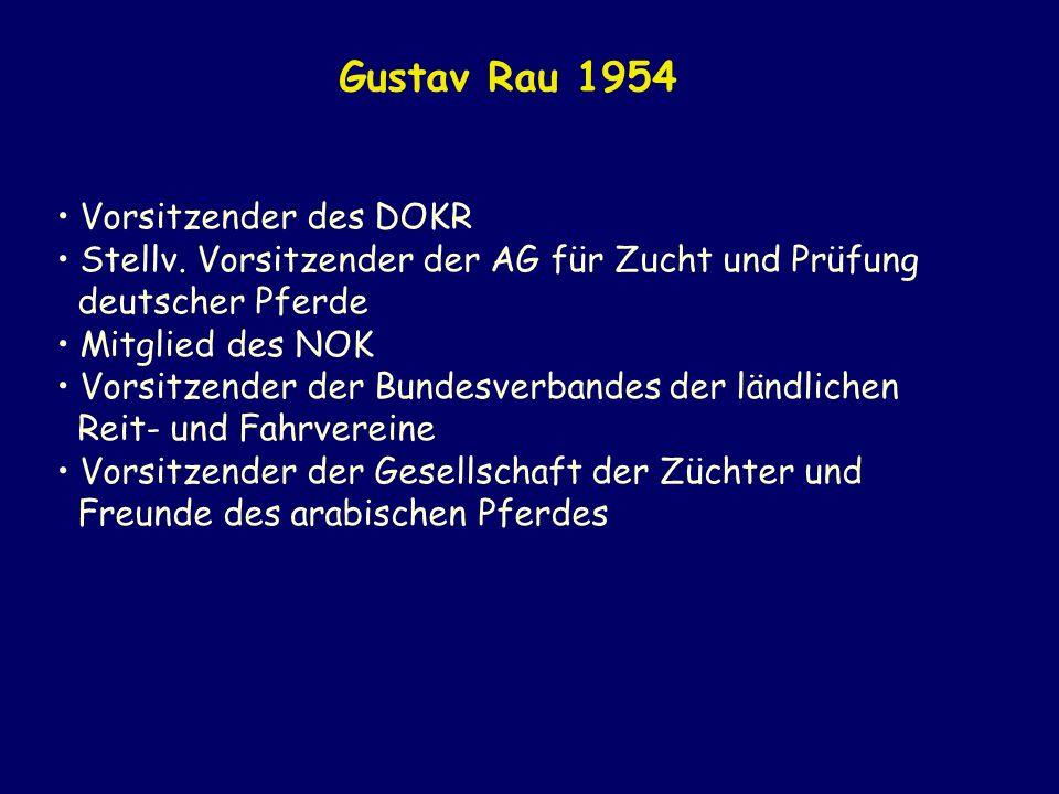 Vorsitzender des DOKR Stellv. Vorsitzender der AG für Zucht und Prüfung deutscher Pferde Mitglied des NOK Vorsitzender der Bundesverbandes der ländlic