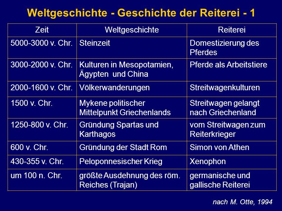 Weltgeschichte - Geschichte der Reiterei - 1 ZeitWeltgeschichteReiterei 5000-3000 v. Chr.SteinzeitDomestizierung des Pferdes 3000-2000 v. Chr.Kulturen