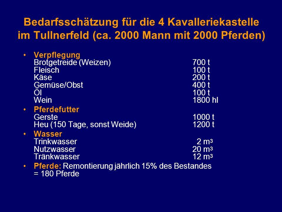 Bedarfsschätzung für die 4 Kavalleriekastelle im Tullnerfeld (ca. 2000 Mann mit 2000 Pferden) Verpflegung Brotgetreide (Weizen)700 t Fleisch100 t Käse