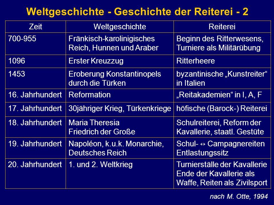Weltgeschichte - Geschichte der Reiterei - 2 ZeitWeltgeschichteReiterei 700-955Fränkisch-karolinigisches Reich, Hunnen und Araber Beginn des Ritterwes