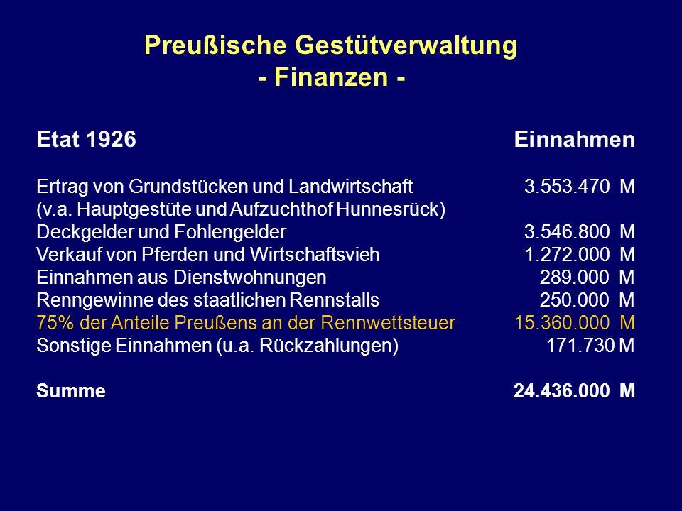 Preußische Gestütverwaltung - Finanzen - Etat 1926Einnahmen Ertrag von Grundstücken und Landwirtschaft 3.553.470 M (v.a. Hauptgestüte und Aufzuchthof