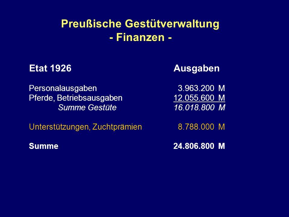 Preußische Gestütverwaltung - Finanzen - Etat 1926Ausgaben Personalausgaben 3.963.200 M Pferde, Betriebsausgaben12.055.600 M Summe Gestüte16.018.800 M