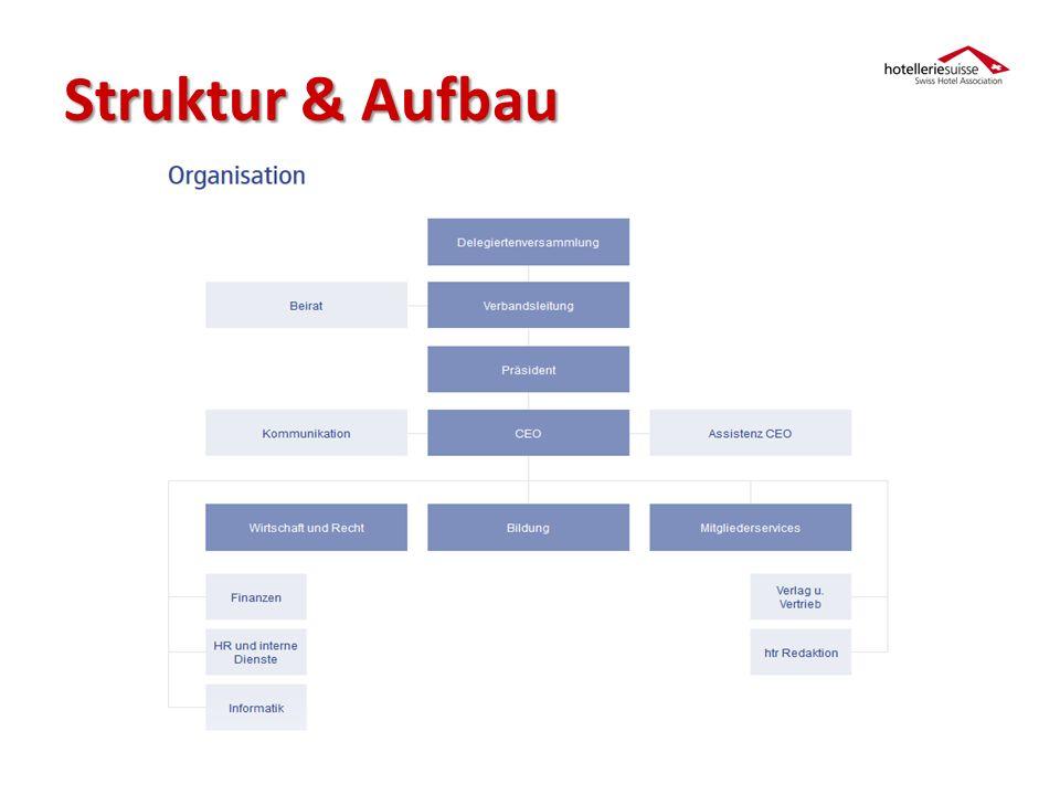CEO = Dr. Christoph Juen