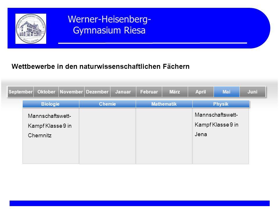Werner-Heisenberg- Gymnasium Riesa Mannschaftswett- Kampf Klasse 9 in Jena BiologieChemieMathematikPhysik SeptemberFebruarOktober Mai NovemberDezember