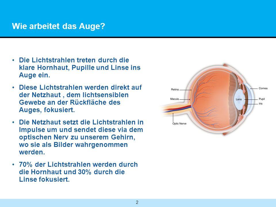 2 Wie arbeitet das Auge? Die Lichtstrahlen treten durch die klare Hornhaut, Pupille und Linse ins Auge ein. Diese Lichtstrahlen werden direkt auf der