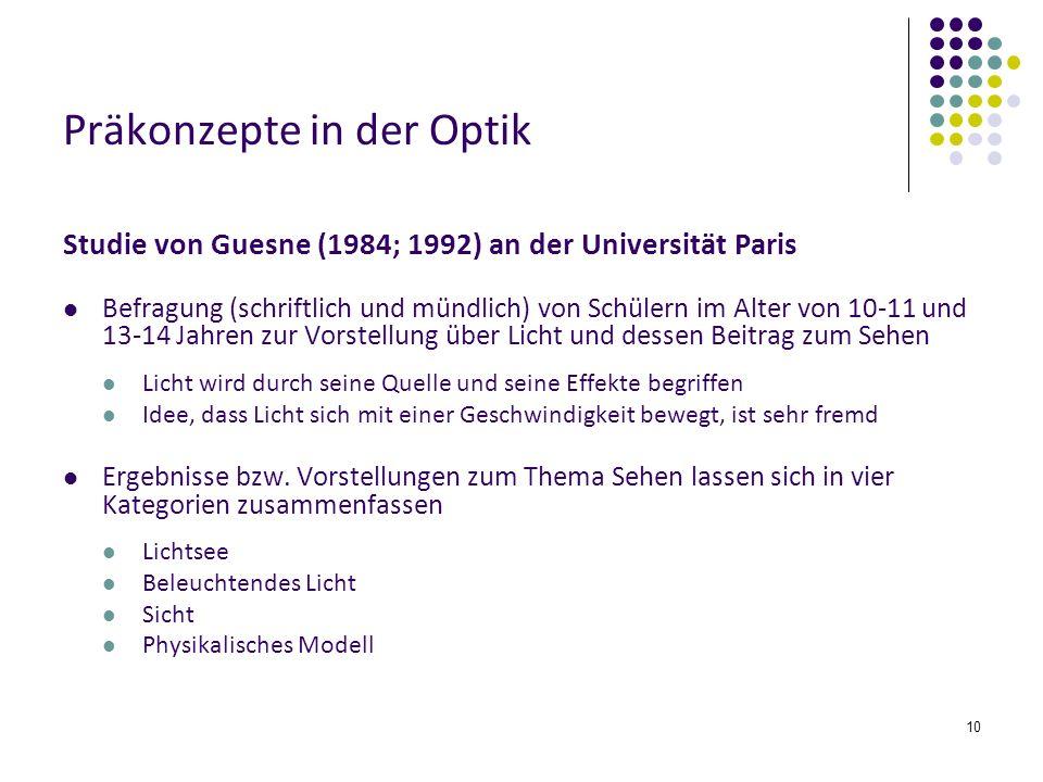 10 Präkonzepte in der Optik Studie von Guesne (1984; 1992) an der Universität Paris Befragung (schriftlich und mündlich) von Schülern im Alter von 10-