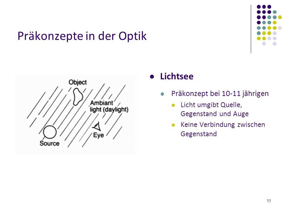 11 Präkonzepte in der Optik Lichtsee Präkonzept bei 10-11 jährigen Licht umgibt Quelle, Gegenstand und Auge Keine Verbindung zwischen Gegenstand