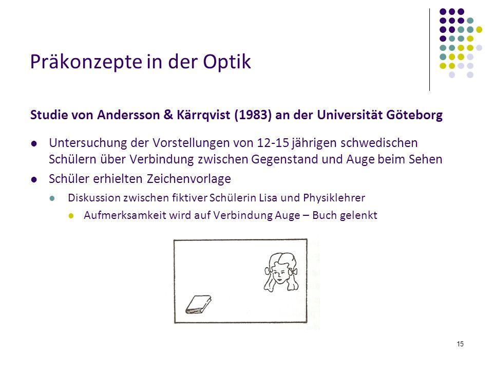 15 Präkonzepte in der Optik Studie von Andersson & Kärrqvist (1983) an der Universität Göteborg Untersuchung der Vorstellungen von 12-15 jährigen schw
