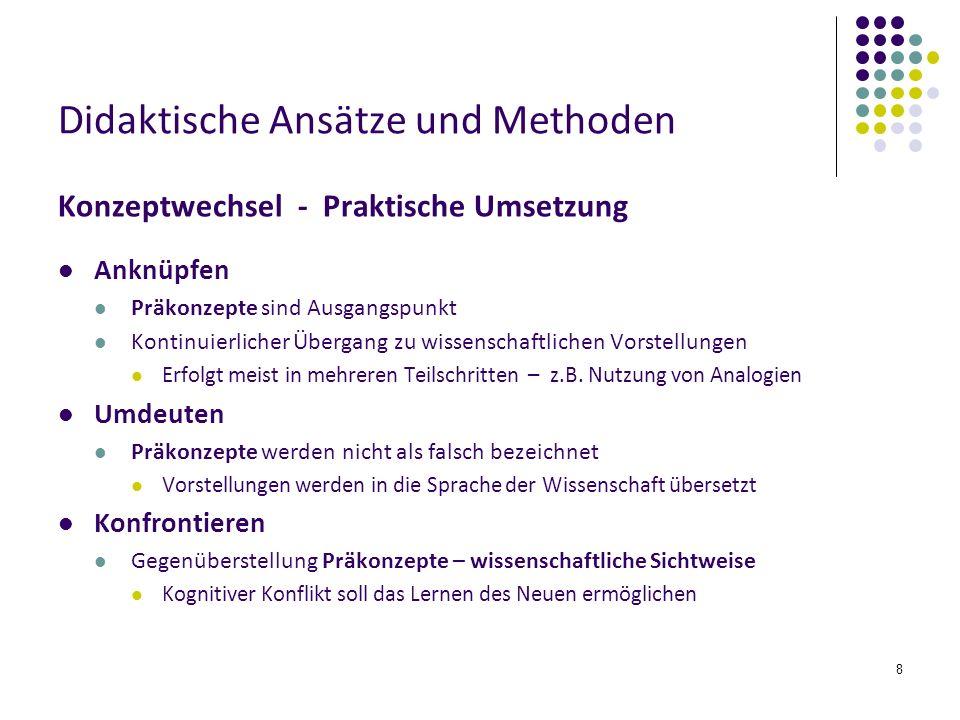 8 Didaktische Ansätze und Methoden Konzeptwechsel - Praktische Umsetzung Anknüpfen Präkonzepte sind Ausgangspunkt Kontinuierlicher Übergang zu wissens