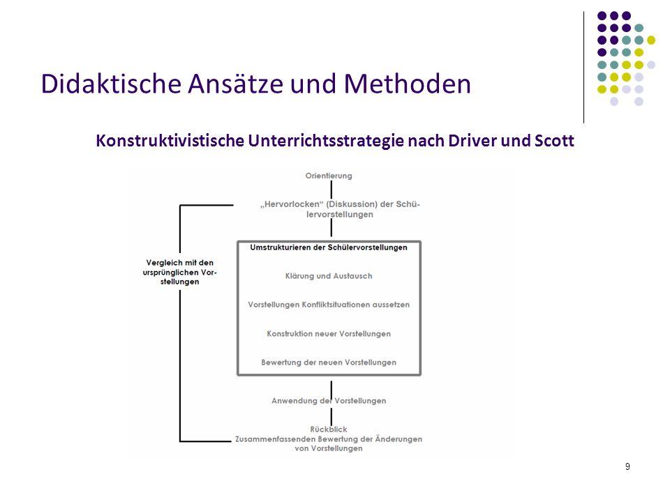 9 Didaktische Ansätze und Methoden Konstruktivistische Unterrichtsstrategie nach Driver und Scott