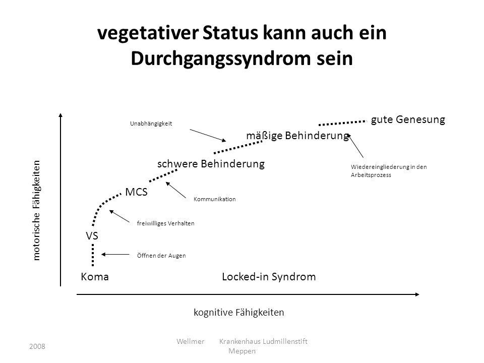 vegetativer Status kann auch ein Durchgangssyndrom sein kognitive Fähigkeiten motorische Fähigkeiten Koma VS MCS Öffnen der Augen freiwilliges Verhalt