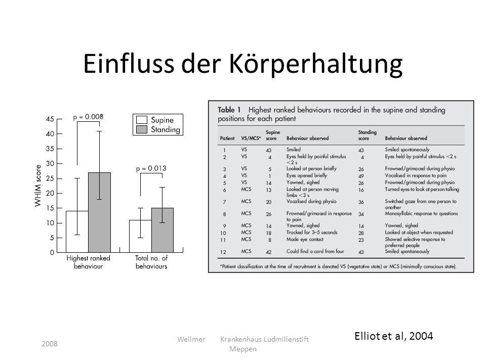 Einfluss der Körperhaltung 2008 Wellmer Krankenhaus Ludmillenstift Meppen Elliot et al, 2004