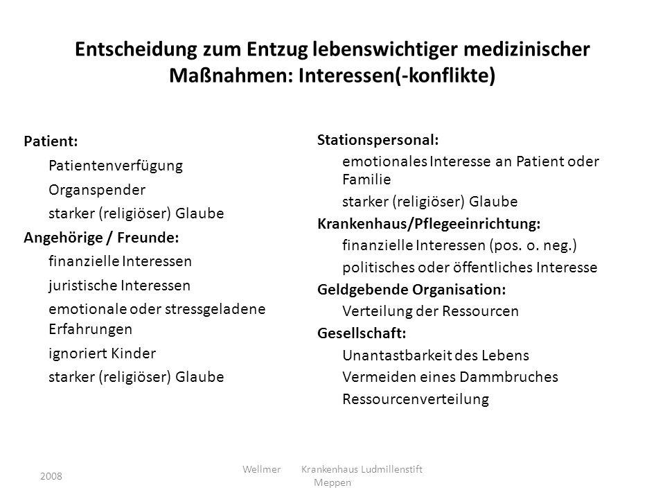 Entscheidung zum Entzug lebenswichtiger medizinischer Maßnahmen: Interessen(-konflikte) Patient: Patientenverfügung Organspender starker (religiöser)