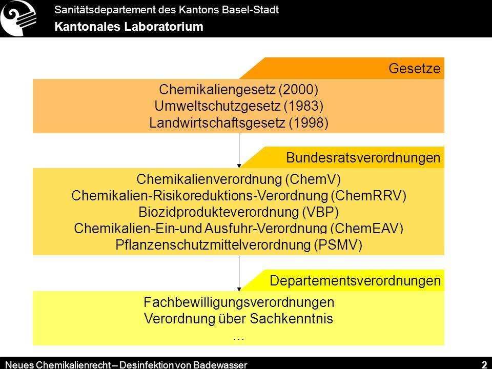 Sanitätsdepartement des Kantons Basel-Stadt Kantonales Laboratorium Neues Chemikalienrecht – Desinfektion von Badewasser 2 Landwirtschaftsgesetz (1998