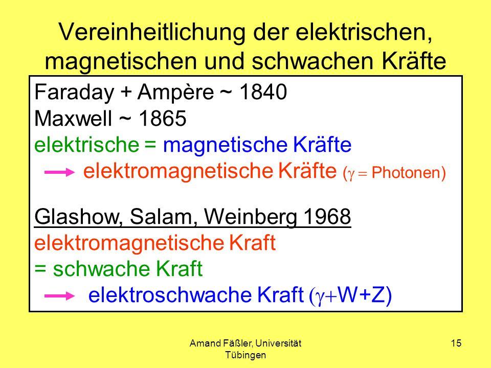Amand Fäßler, Universität Tübingen 15 Vereinheitlichung der elektrischen, magnetischen und schwachen Kräfte Faraday + Ampère ~ 1840 Maxwell ~ 1865 ele