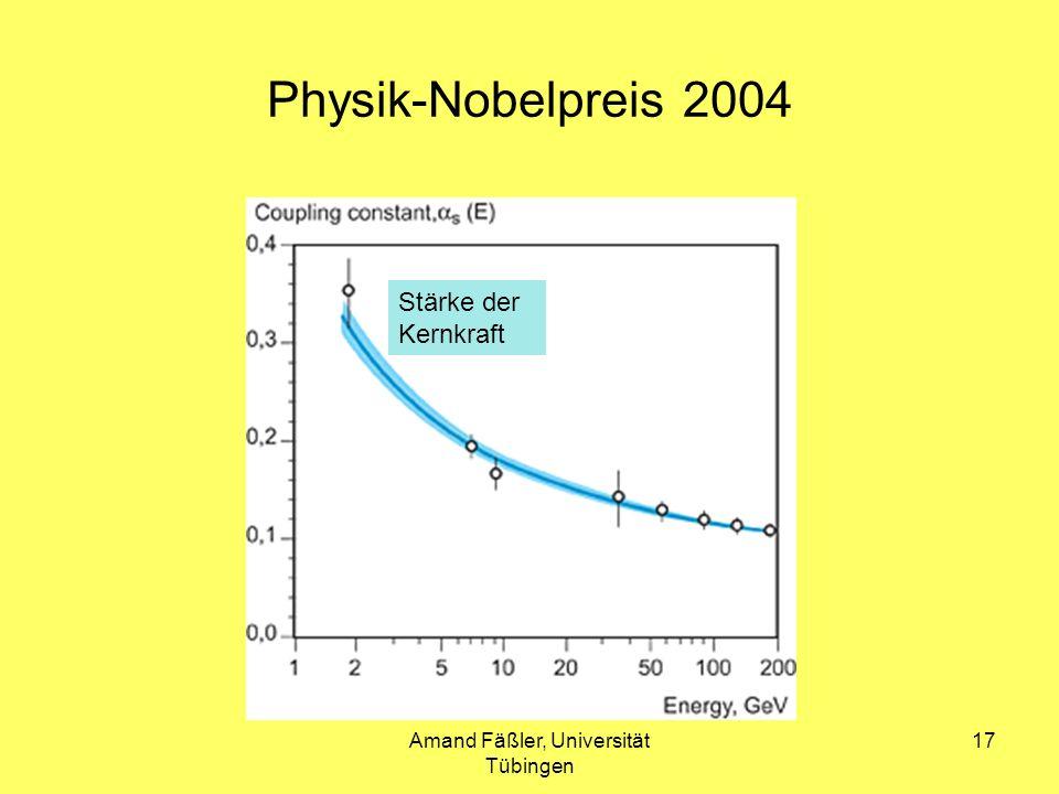 Amand Fäßler, Universität Tübingen 17 Physik-Nobelpreis 2004 Stärke der Kernkraft