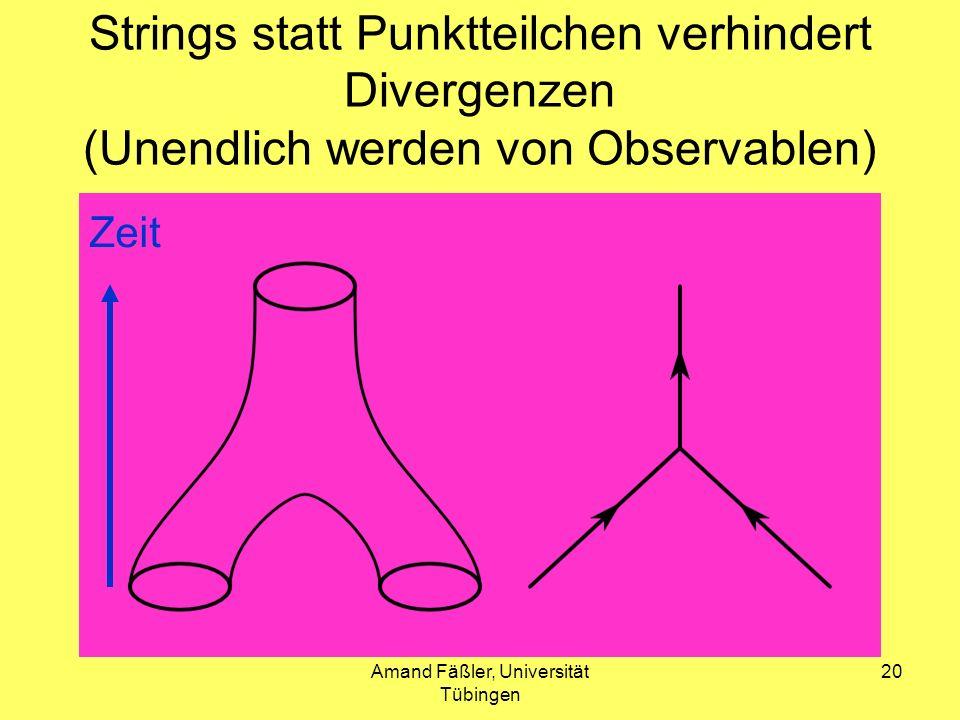 Amand Fäßler, Universität Tübingen 20 Strings statt Punktteilchen verhindert Divergenzen (Unendlich werden von Observablen) Zeit