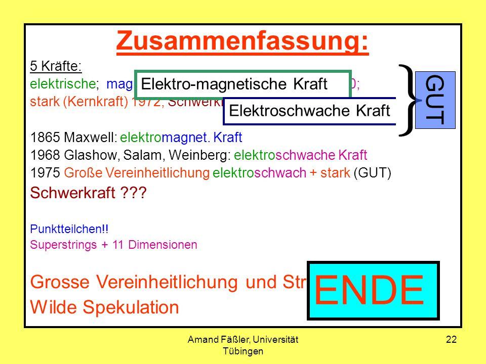 Amand Fäßler, Universität Tübingen 22 Zusammenfassung: 5 Kräfte: elektrische; magnetische; schwach (Betazerfall) 1930; stark (Kernkraft) 1972; Schwerk