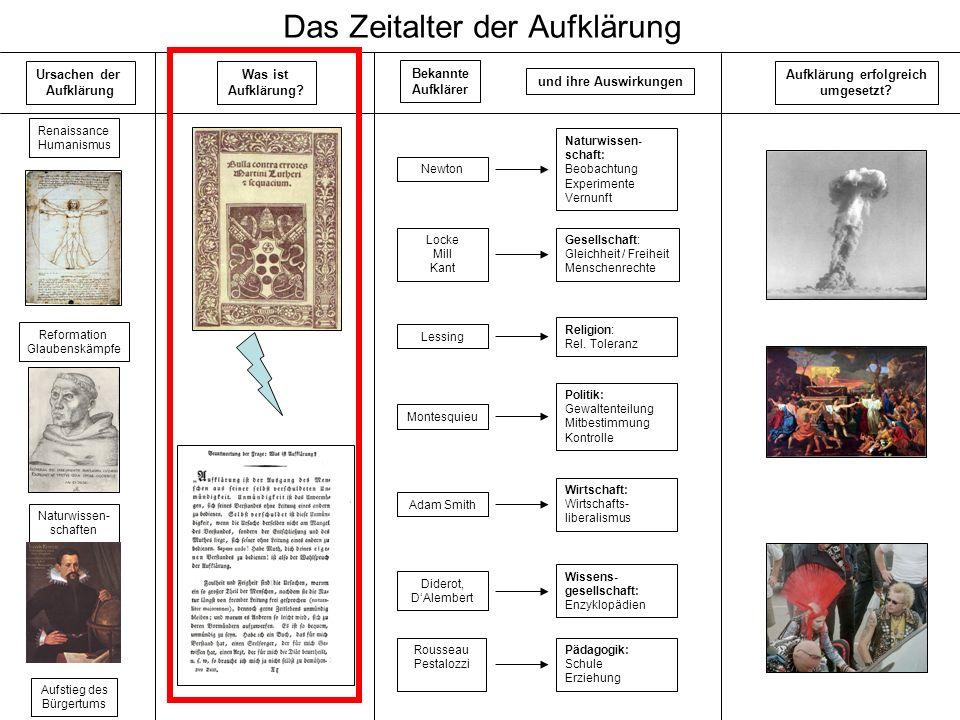 Ursachen und Folgen der Aufklärung Renaissance Humanismus Reformation Glaubenskämpfe Aufstieg des Bürgertums Naturwissen- schaften Aufklärung Emanzipa