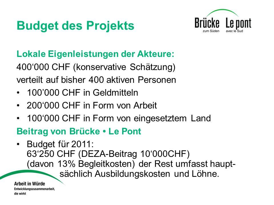 Budget des Projekts Lokale Eigenleistungen der Akteure: 400000 CHF (konservative Schätzung) verteilt auf bisher 400 aktiven Personen 100000 CHF in Gel