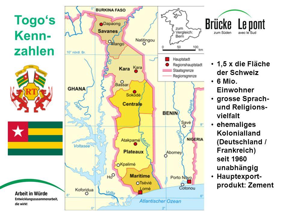 Togos Kenn- zahlen 1,5 x die Fläche der Schweiz 6 Mio. Einwohner grosse Sprach- und Religions- vielfalt ehemaliges Kolonialland (Deutschland / Frankre