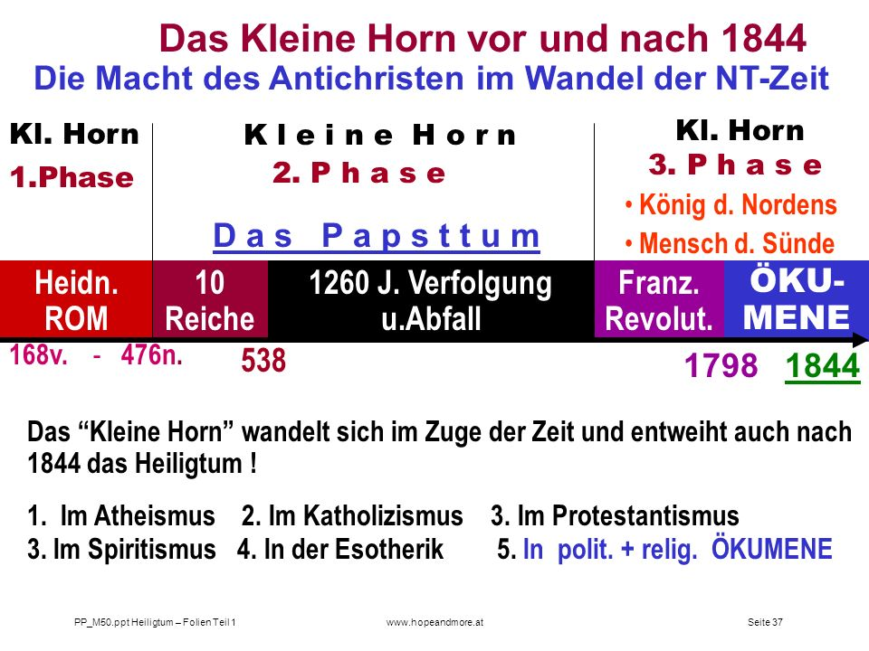 Seite 36 PP_M50.ppt Heiligtum – Folien Teil 1www.hopeandmore.at Das allgemeine Priestertum abgeschafft. (Mission nur Klerus) Auflösung der Gesetze übe