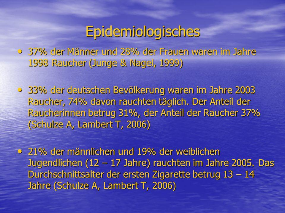 Epidemiologisches 37% der Männer und 28% der Frauen waren im Jahre 1998 Raucher (Junge & Nagel, 1999) 37% der Männer und 28% der Frauen waren im Jahre