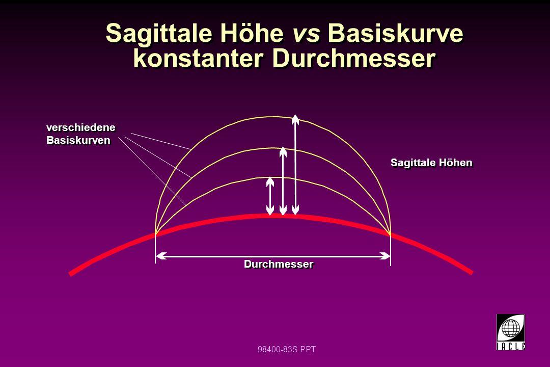 98400-83S.PPT Sagittale Höhe vs Basiskurve konstanter Durchmesser Sagittale Höhen Durchmesser verschiedene Basiskurven