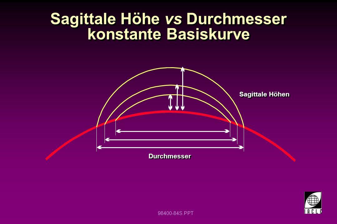 98400-84S.PPT Sagittale Höhe vs Durchmesser konstante Basiskurve Sagittale Höhen Durchmesser