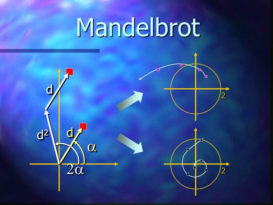 Mandelbrot Benoit B.