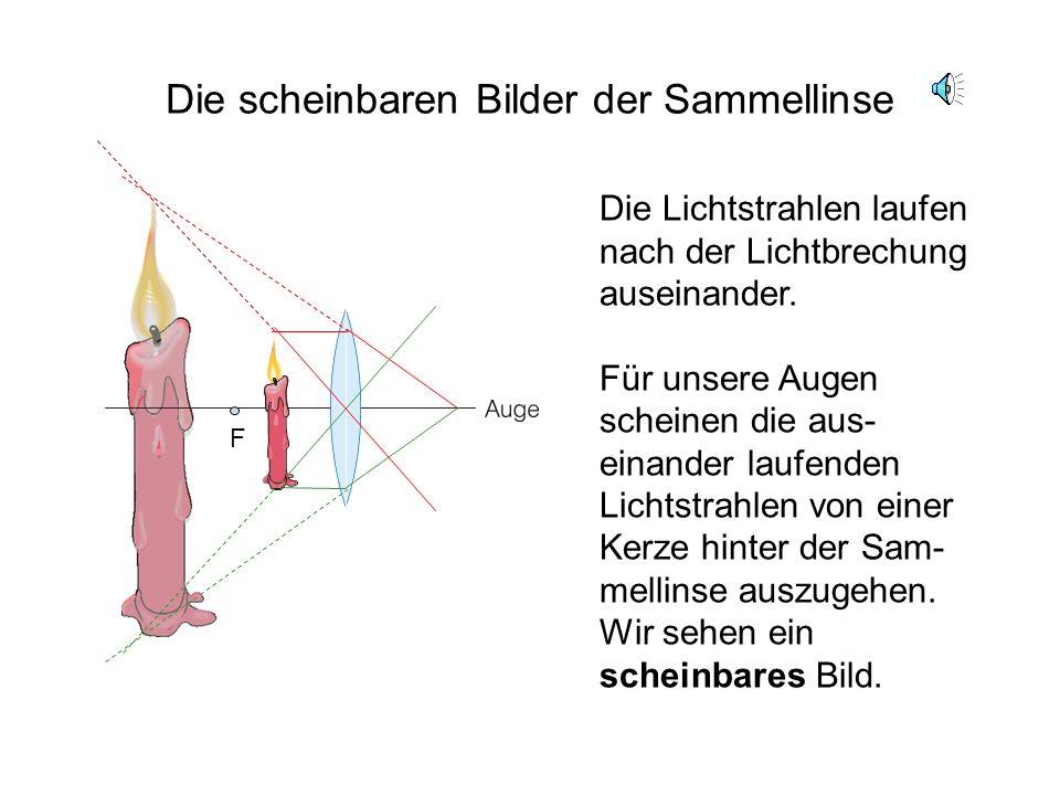 Die Zerstreuungslinse Zerstreuungslinsen sind in der Mitte dünner als am Rand. Parallel einfallende Lichtstrahlen werden zerstreut. Wenn man sich die