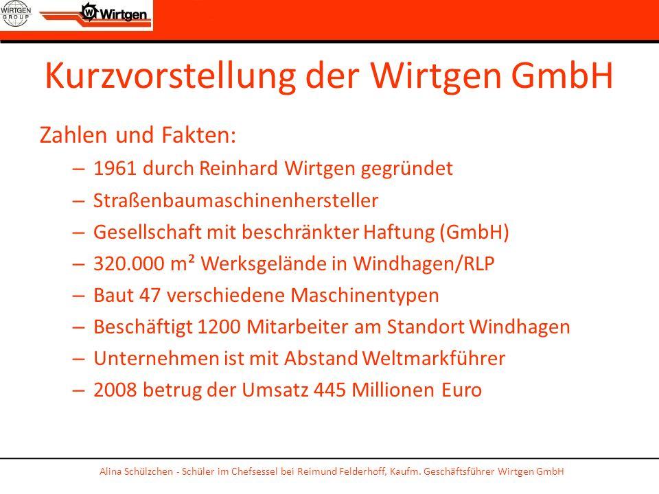 Kurzvorstellung der Wirtgen GmbH Zahlen und Fakten: – 1961 durch Reinhard Wirtgen gegründet – Straßenbaumaschinenhersteller – Gesellschaft mit beschrä