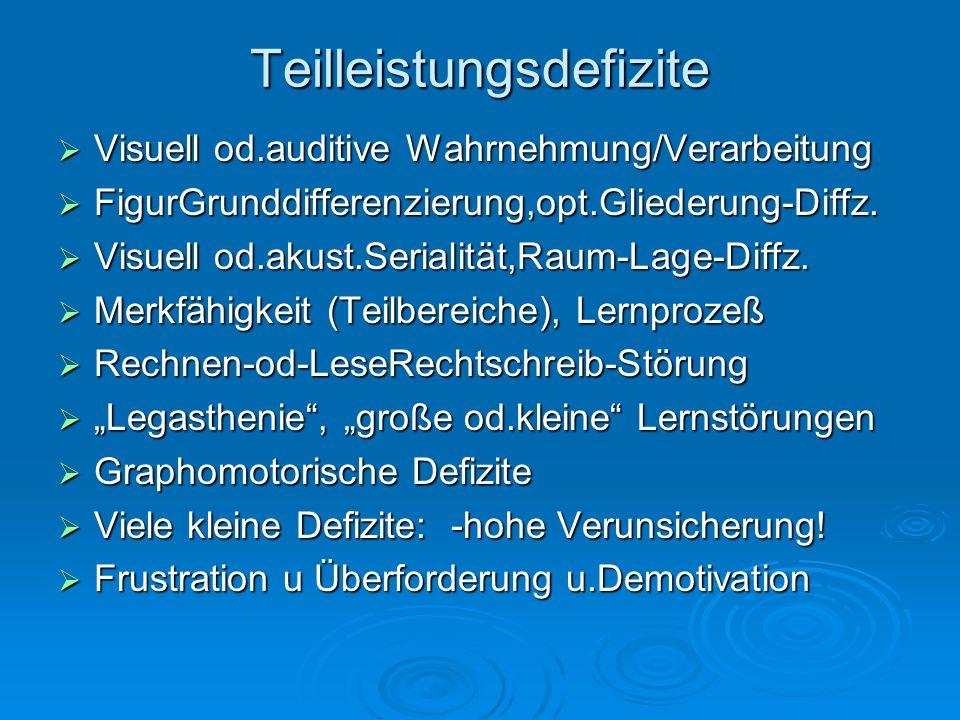 Teilleistungsdefizite Visuell od.auditive Wahrnehmung/Verarbeitung Visuell od.auditive Wahrnehmung/Verarbeitung FigurGrunddifferenzierung,opt.Gliederu