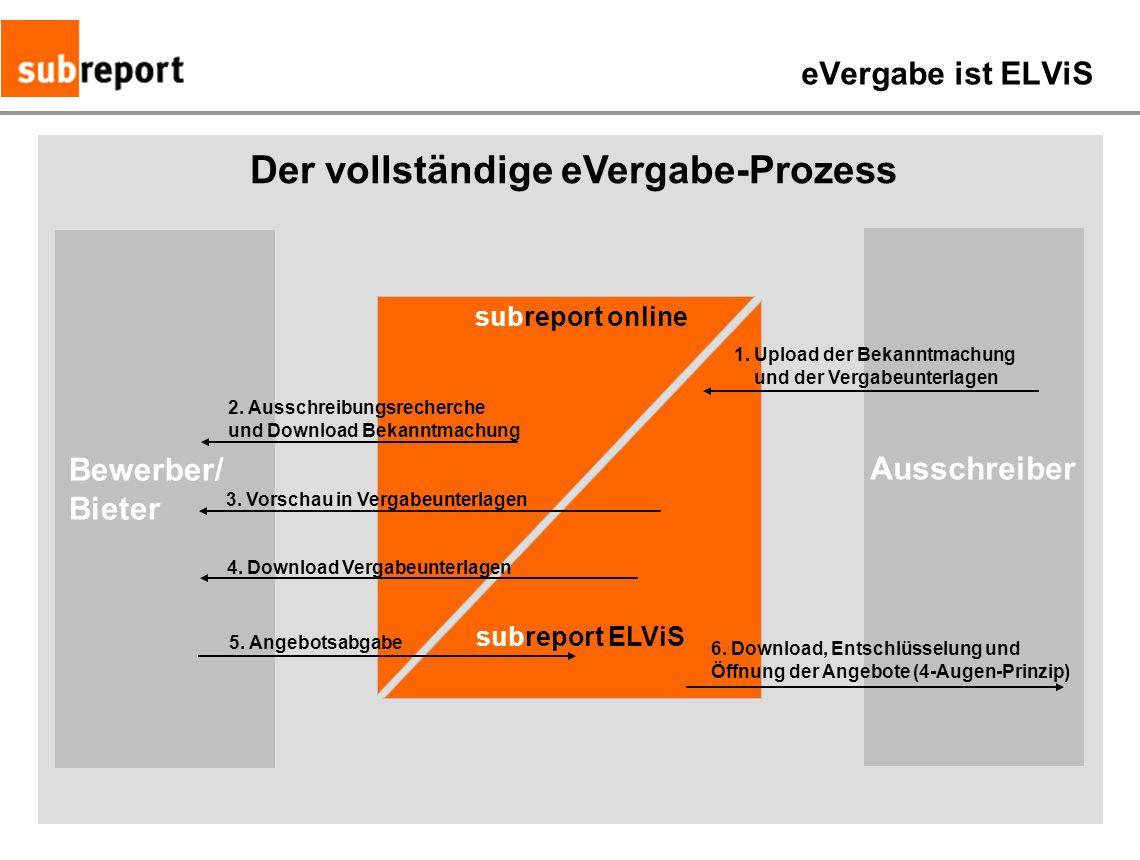 subreport online subreport ELViS 1. Upload der Bekanntmachung und der Vergabeunterlagen 2. Ausschreibungsrecherche und Download Bekanntmachung 4. Down