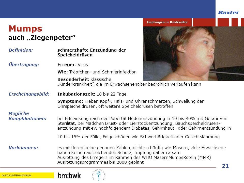 21 Impfungen im Kindesalter Definition: schmerzhafte Entzündung der Speicheldrüsen Übertragung:Erreger: Virus Wie: Tröpfchen- und Schmierinfektion Bes