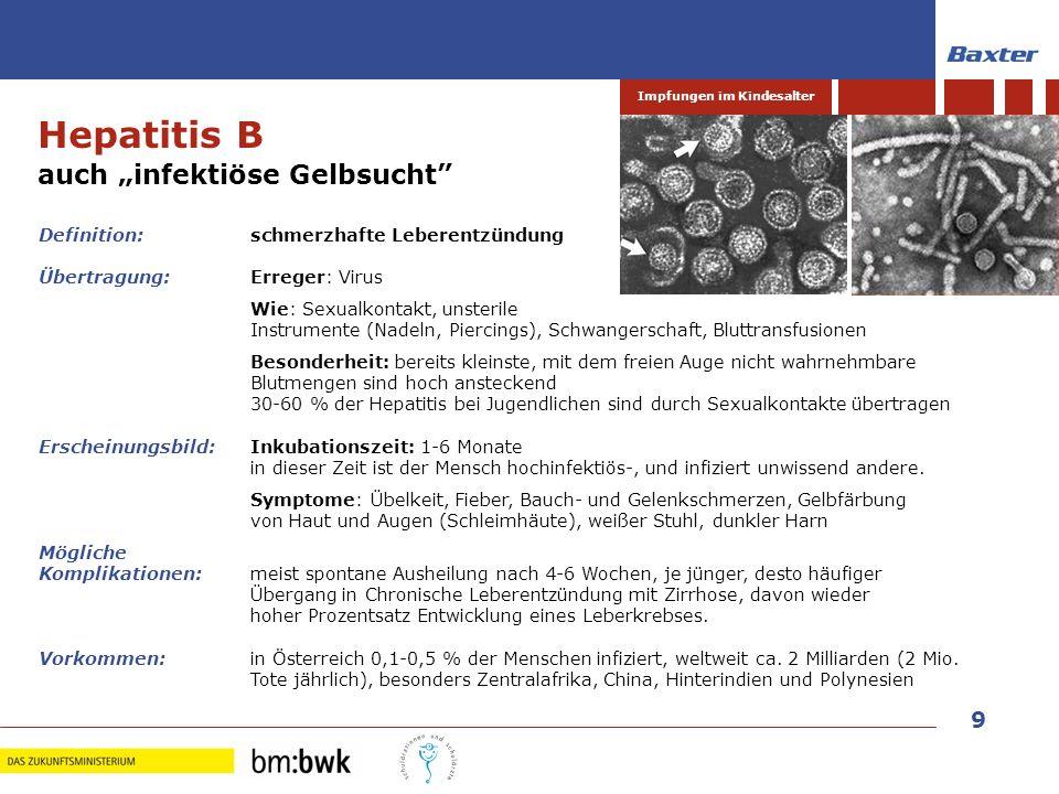 9 Impfungen im Kindesalter Definition: schmerzhafte Leberentzündung Übertragung:Erreger: Virus Wie: Sexualkontakt, unsterile Instrumente (Nadeln, Pier