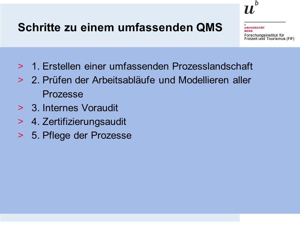 Forschungsinstitut für Freizeit und Tourismus (FIF) Schritte zu einem umfassenden QMS >1. Erstellen einer umfassenden Prozesslandschaft >2. Prüfen der