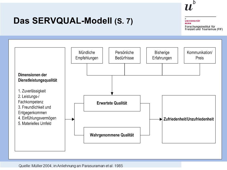 Forschungsinstitut für Freizeit und Tourismus (FIF) Quelle: Müller 2004, in Anlehnung an Parasuraman et al. 1985 Das SERVQUAL-Modell (S. 7)