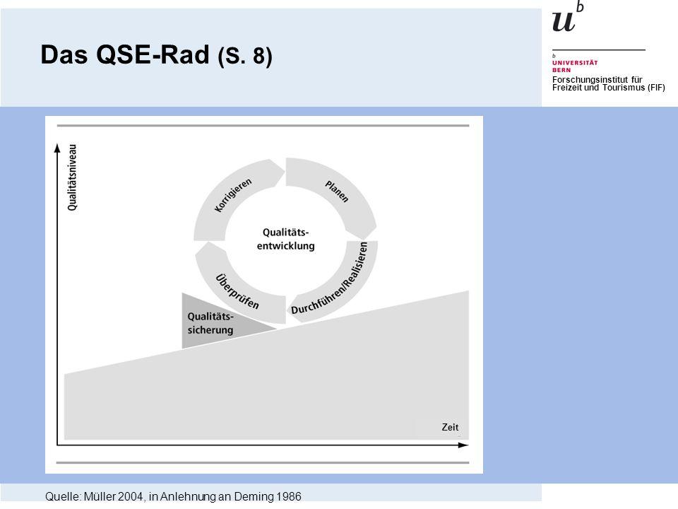 Forschungsinstitut für Freizeit und Tourismus (FIF) Zeit Quelle: Müller 2004, in Anlehnung an Deming 1986 Das QSE-Rad (S. 8)