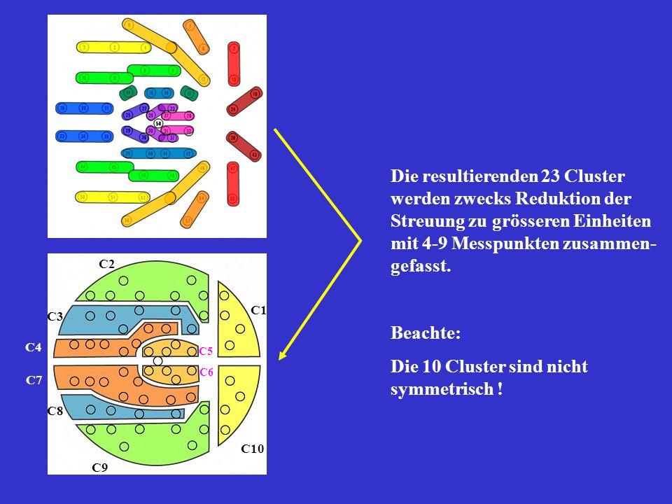 Die resultierenden 23 Cluster werden zwecks Reduktion der Streuung zu grösseren Einheiten mit 4-9 Messpunkten zusammen- gefasst. Beachte: Die 10 Clust