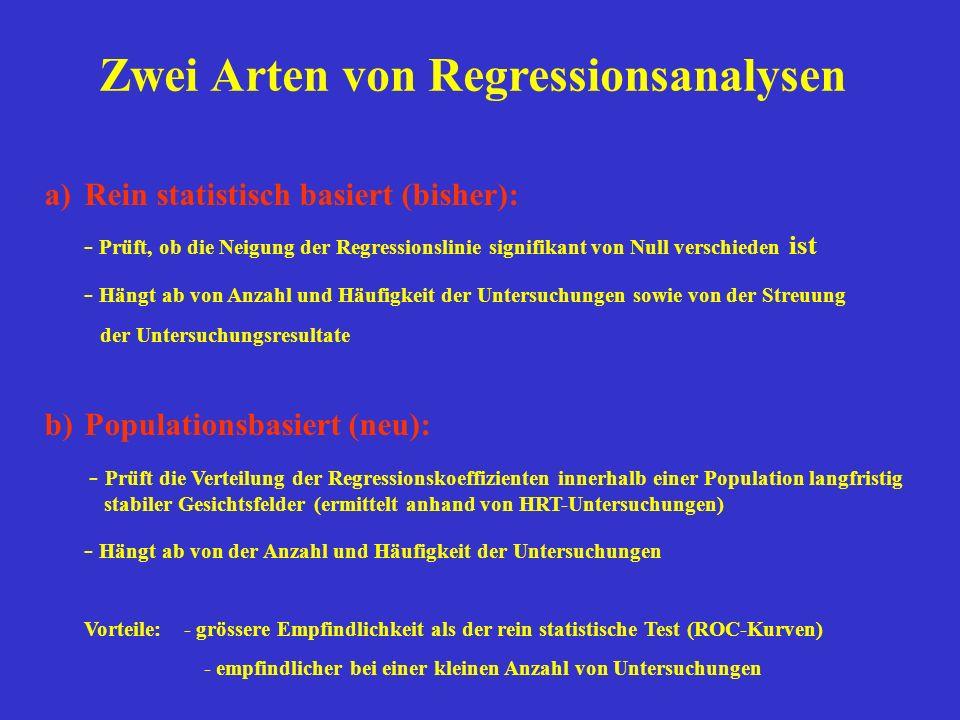 Zwei Arten von Regressionsanalysen a)Rein statistisch basiert (bisher): - Prüft, ob die Neigung der Regressionslinie signifikant von Null verschieden