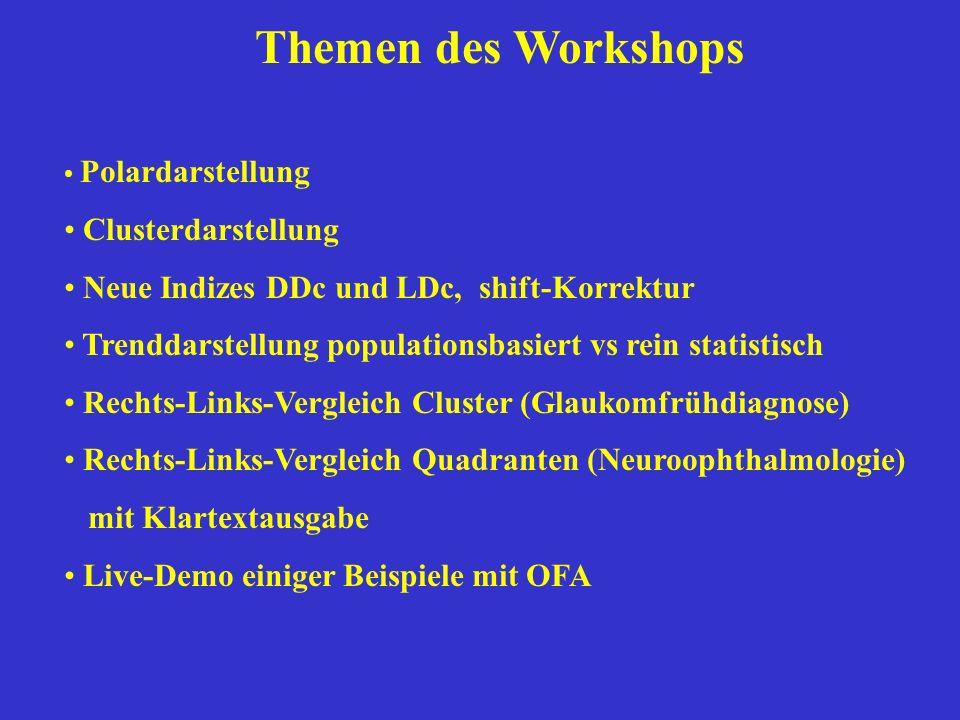 Themen des Workshops Polardarstellung Clusterdarstellung Neue Indizes DDc und LDc, shift-Korrektur Trenddarstellung populationsbasiert vs rein statist