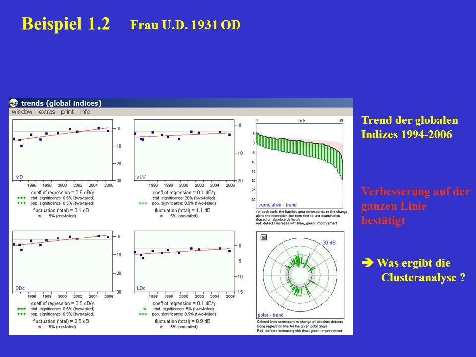 Trend der globalen Indizes 1994-2006 Verbesserung auf der ganzen Linie bestätigt Was ergibt die Clusteranalyse ? Beispiel 1.2 Frau U.D. 1931 OD