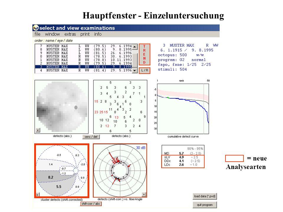 Gesichtsfeld-Cluster (Zusammenfassung funktionell zusammengehöriger Messpunkte zwecks Reduktion der Streuung) 1) Überlagerung eines G1- Messpunktrasters auf die Fotographie der retinalen Nervenfaserbündel.