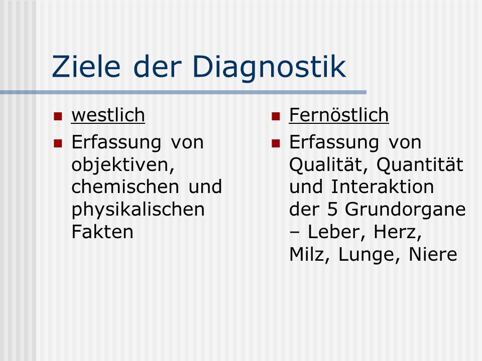 Ziele der Diagnostik westlich Erfassung von objektiven, chemischen und physikalischen Fakten Fernöstlich Erfassung von Qualität, Quantität und Interak