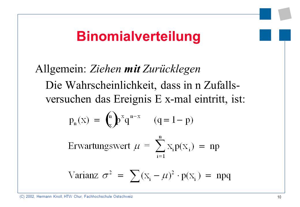 10 (C) 2002, Hermann Knoll, HTW Chur, Fachhochschule Ostschweiz Binomialverteilung Allgemein: Ziehen mit Zurücklegen Die Wahrscheinlichkeit, dass in n